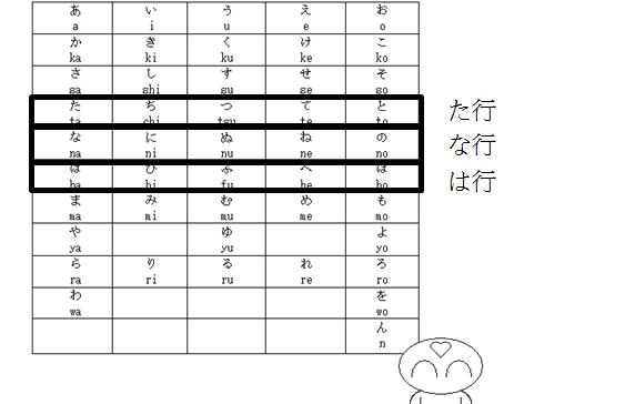 日文五十音8
