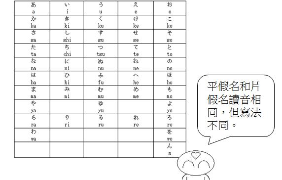 日文五十音5