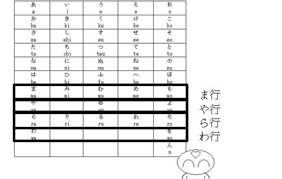 日文五十音9