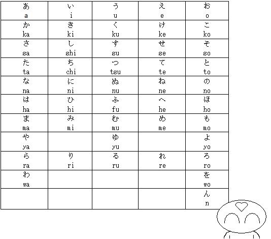 初級日文平假名22
