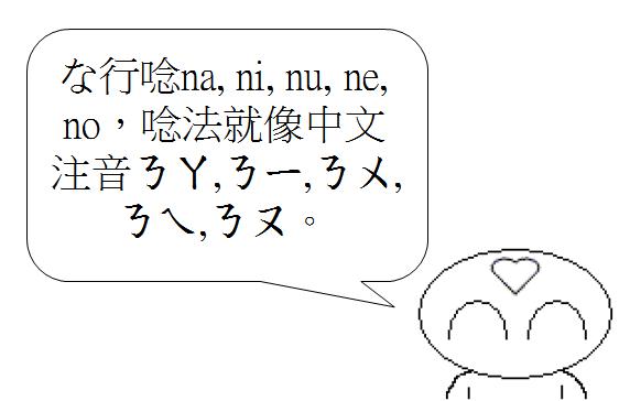 初級日文平假名210