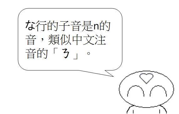 初級日文平假名29