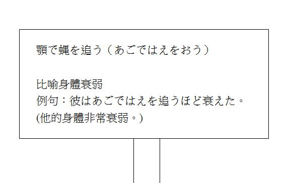 日文慣用語比喻身體衰弱2