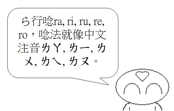 初級日文平假名313