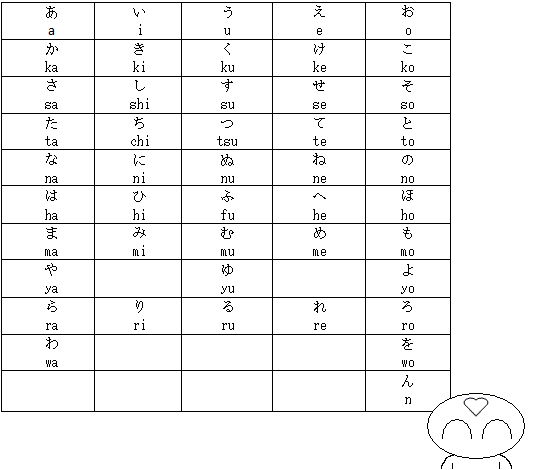 初級日文平假名32