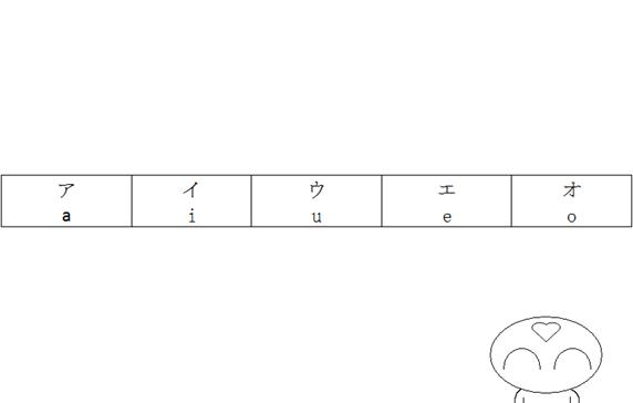 初級日文片假名14
