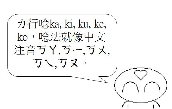 初級日文片假名19