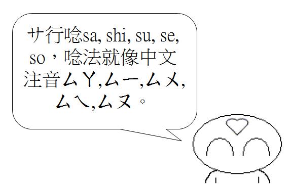 初級日文片假名113