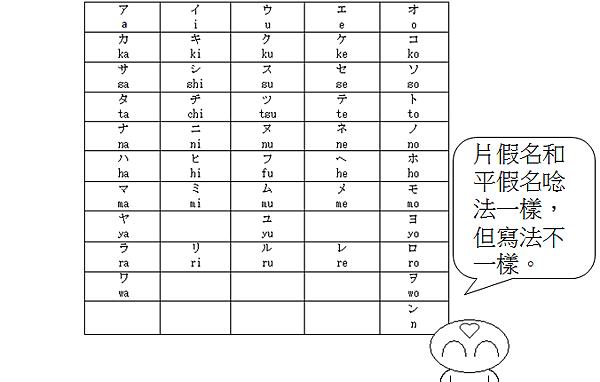 初級日文片假名12