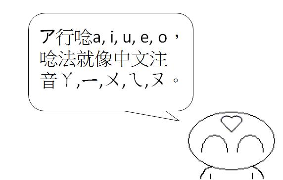 初級日文片假名15