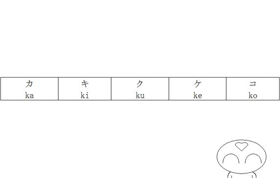 初級日文片假名17