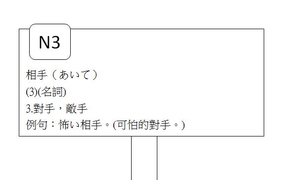 日文N3相手9