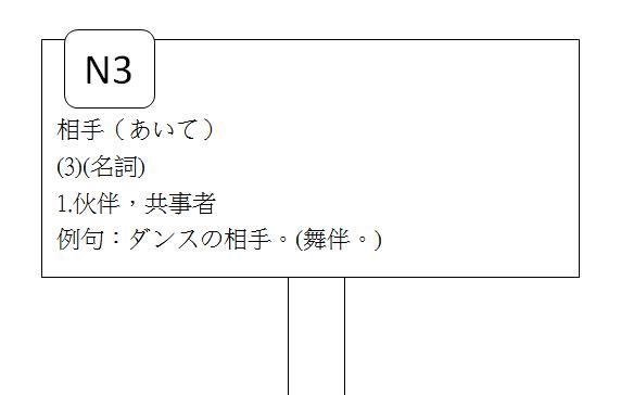 日文N3相手3