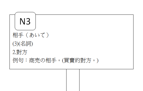 日文N3相手6