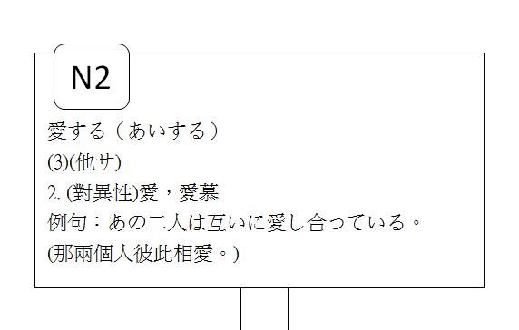 日文N2喜好愛慕6