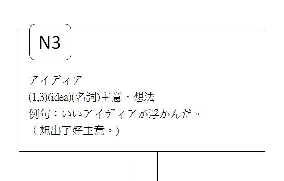 日文N3主意想法4