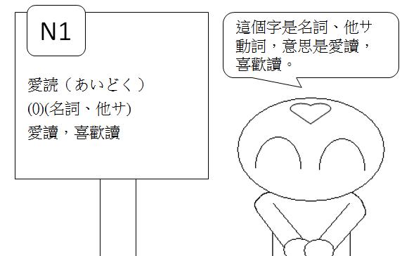日文N1愛讀喜歡讀2