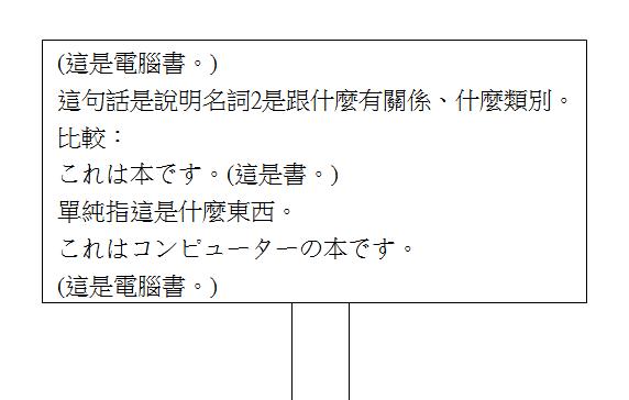日文句型相關類別3