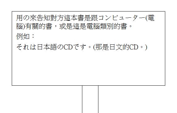 日文句型相關類別4