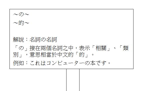 日文句型相關類別2