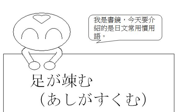 日文慣用語竦縮嚇住了1