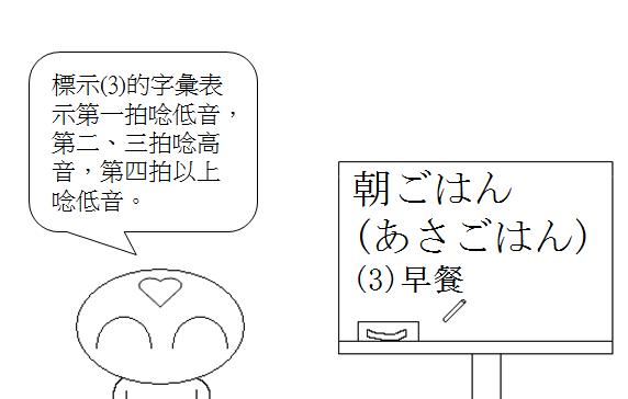 初級日文重音9