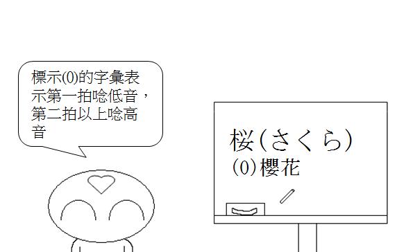 初級日文重音3