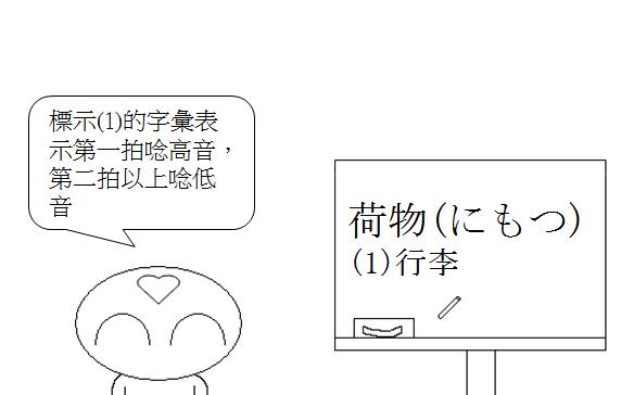 初級日文重音5
