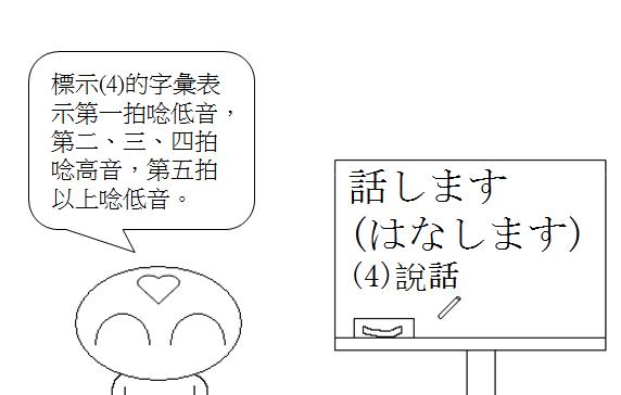 初級日文重音11
