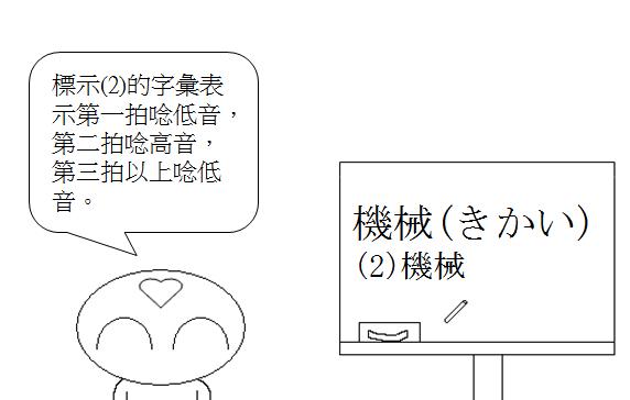 初級日文重音7