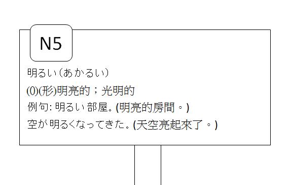 日文N5明亮的光明的3