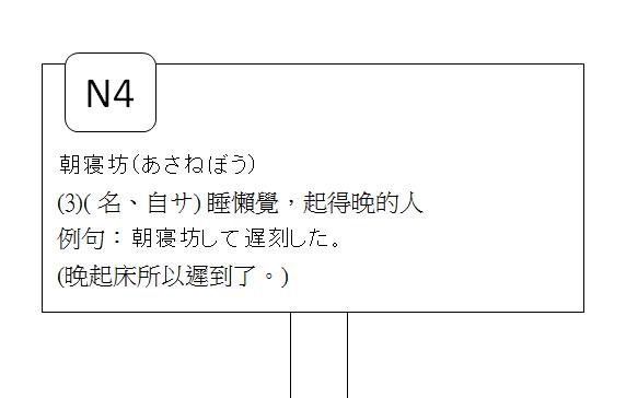 日文N4睡懶覺3
