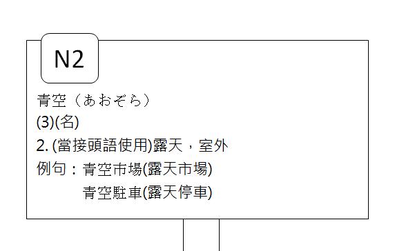 日文N2晴空或露天6
