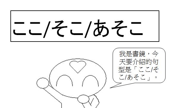 日文句型這裡那裡1