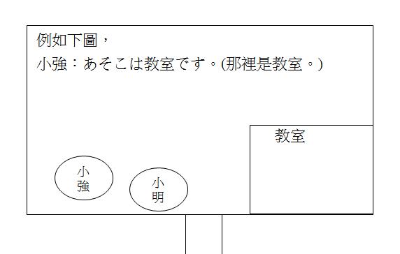 日文句型這裡那裡5