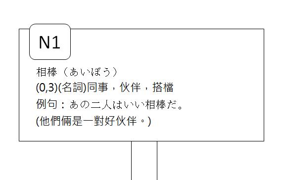 日文N1同事搭檔3