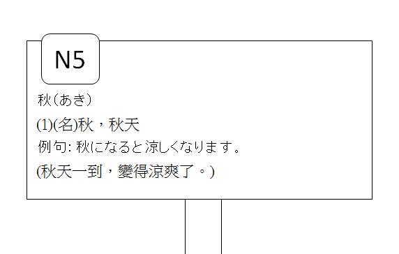 日文N5秋秋天3