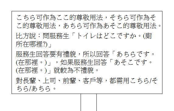 日文句型這裡那裡3