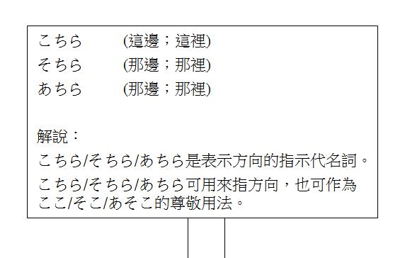 日文句型這裡那裡2