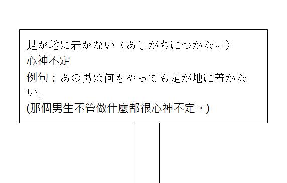 日文慣用語心神不定2