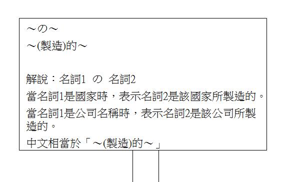 日文句型製造的2