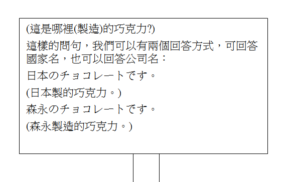 日文句型製造的4
