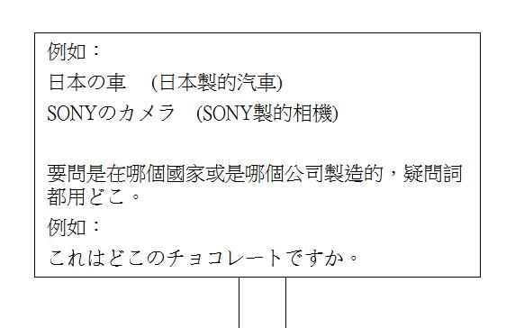 日文句型製造的3