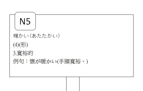 日文檢定N5暖和的溫暖的9