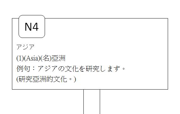 日文檢定N4亞洲3