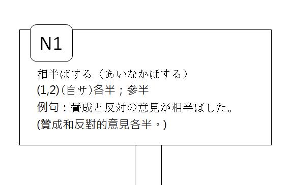日文檢定N1各半參半3