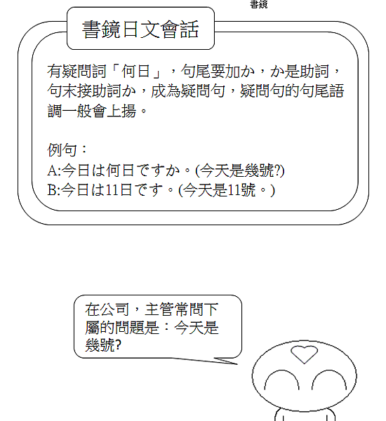 日文會話今天是幾號問日期2