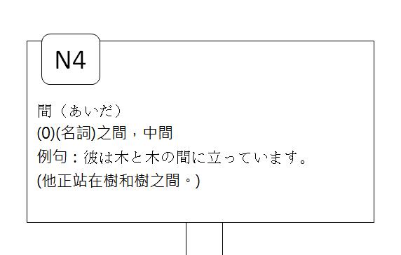 日文檢定N4之間中間3
