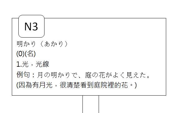 日文檢定N3光線燈火3