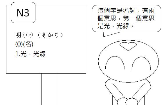 日文檢定N3光線燈火2
